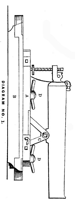 Diagram No. 1 from Barrett's Naval Howitzer Showing a profile of the boat mounted Naval Howitzer