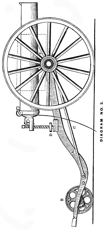 Diagram from Barrett's Naval Howitzer showing the profile of the Field Carriage for the Naval Howitzer as used for landing parties and shore actions.