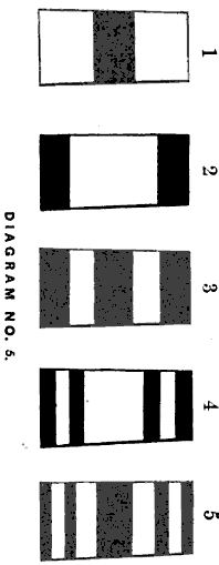 Diagram of Paper Fuzes ( fuses ) from Barret's Naval Howitzer 1863